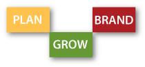 plan brand grow